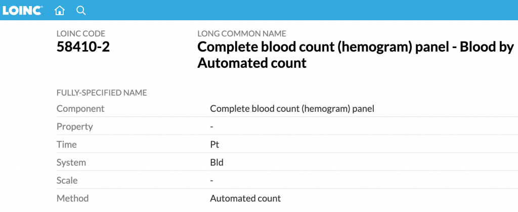 LOINC-hemograma